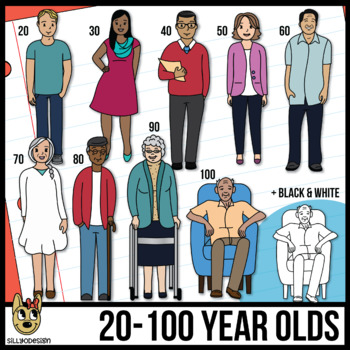 Adult clip art ages. 100 clipart 100 years old