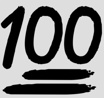 100 clipart emoji.  points clip art