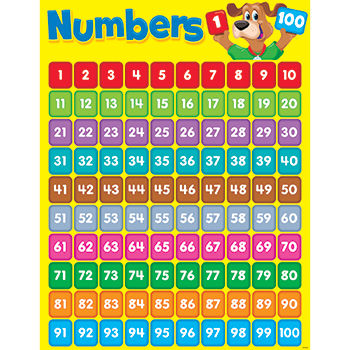 Numbers cliparts clip art. 100 clipart number 100