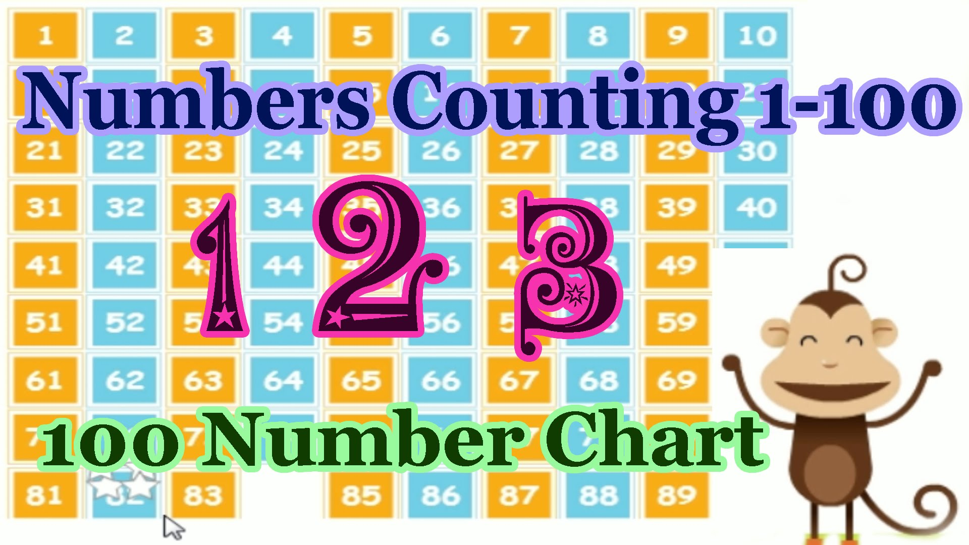 Counting numbers to funny. 100 clipart number 100