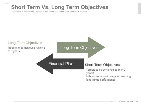 Short vs long objectives. 2 clipart term
