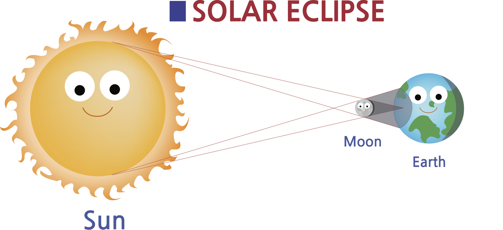 Preparing for the total. 2017 clipart solar eclipse
