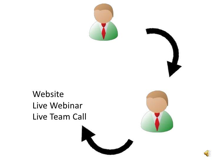 3 clipart way.  calls websitebr live