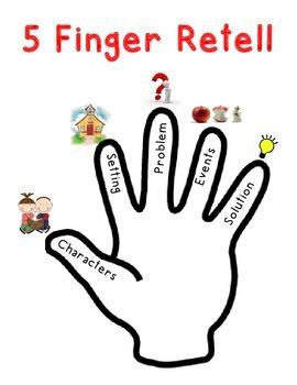 Five retelling by mrs. 5 clipart finger