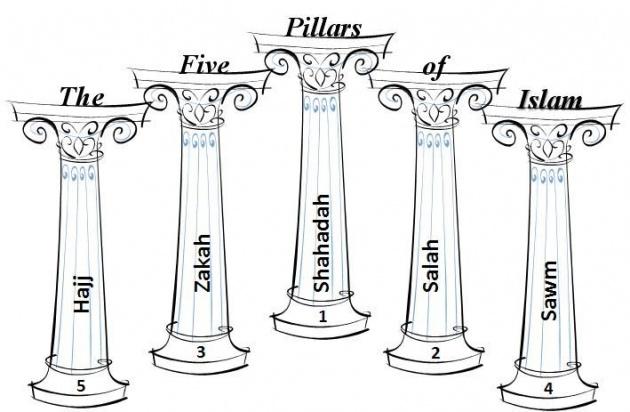 5 clipart pillar.  pillars of islam