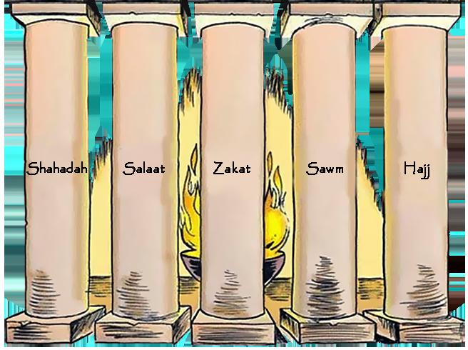 The five pillars of. Column clipart stone pillar
