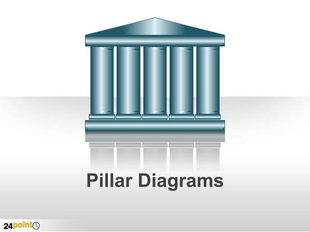 Diagrams editable powerpoint slides. 5 clipart pillar