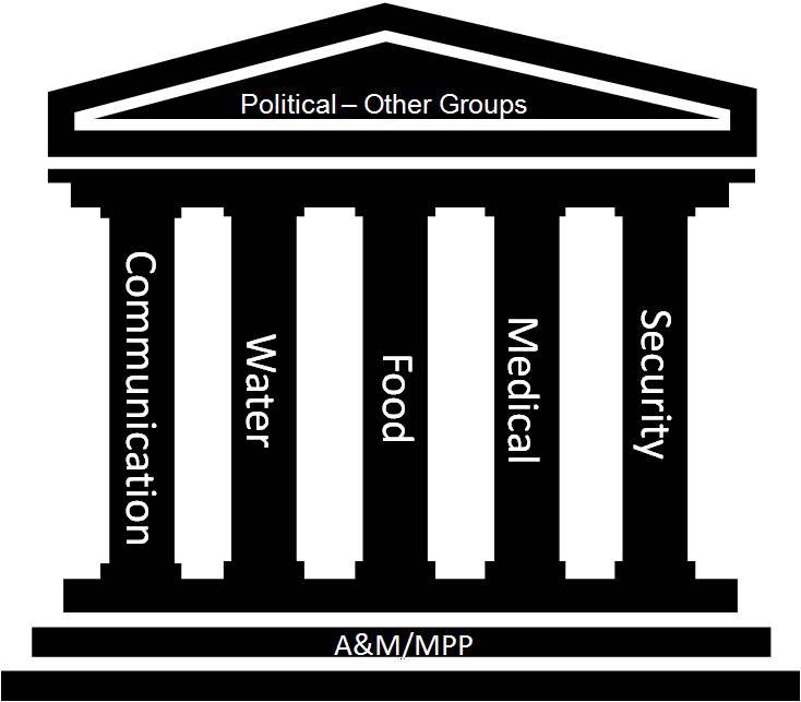 Five Pillars Clipart