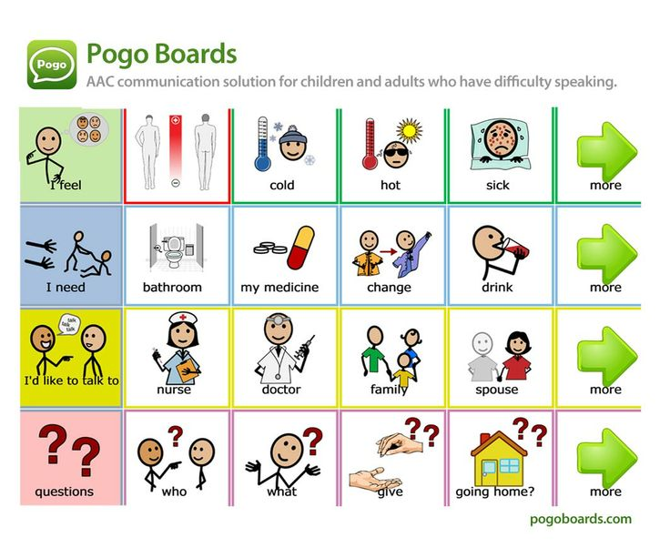 5 senses clipart communication disorder.  best board photos