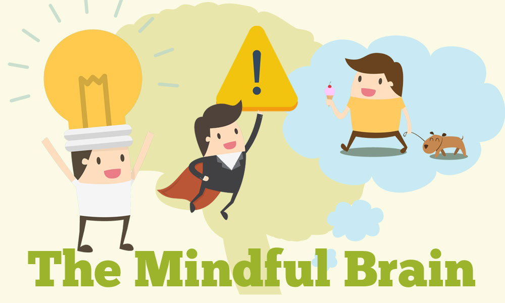 5 senses clipart mindful. Mindfulness and the brain