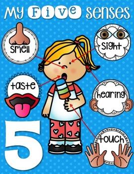 5 senses clipart pdf. Free five anchor charts