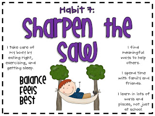 Sharpen the saw clip. 7 clipart habit
