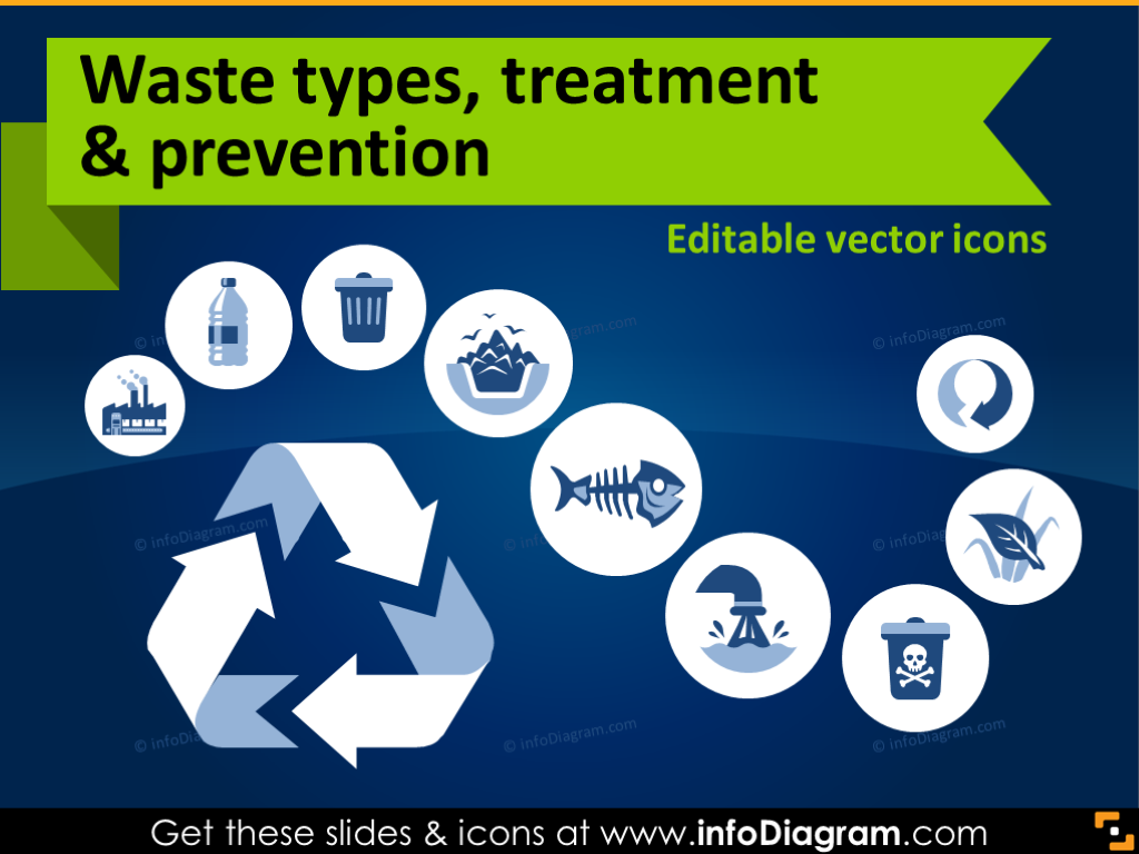 Waste management environment ecology. 7 clipart wast