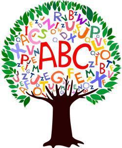 Abc knowledge tree