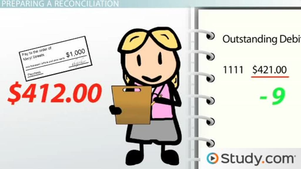 Check clipart bank statement. What is reconciliation definition
