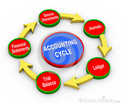 Accounting clipart finance. Clip art pictures panda