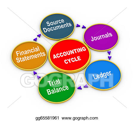 Stock illustrations d life. Journal clipart accounting cycle