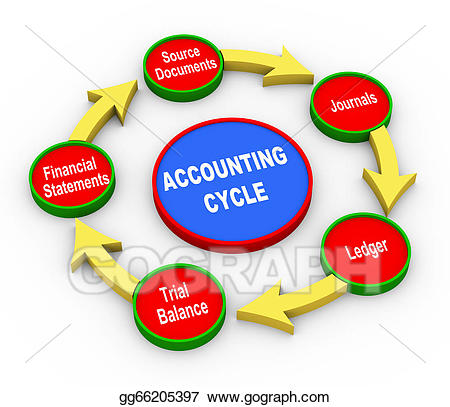 Journal clipart accounting cycle. Stock illustration d clip