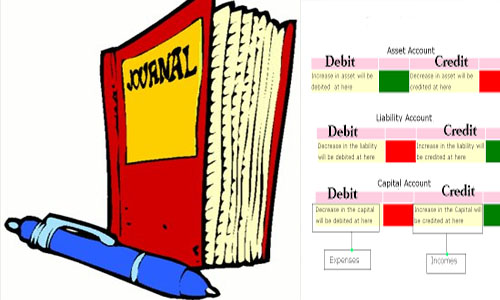 Accounting clipart accounting journal. Notes on lesson kullabs