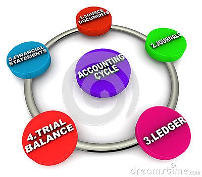 Accountant clipart financial record. Accounting panda free images