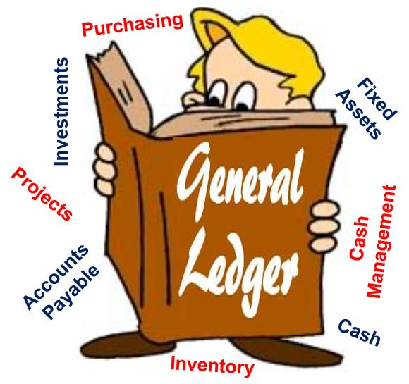 What is a definition. Accounting clipart general ledger