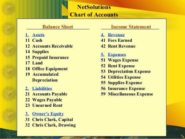 Chapter the matching concept. Chart clipart revenue