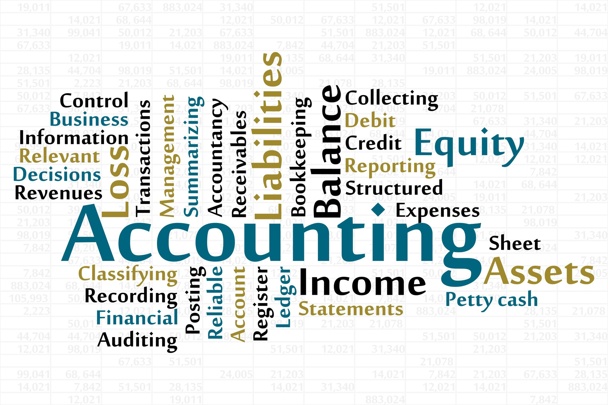 Accounting clipart managerial accounting. Activity based costing lessons