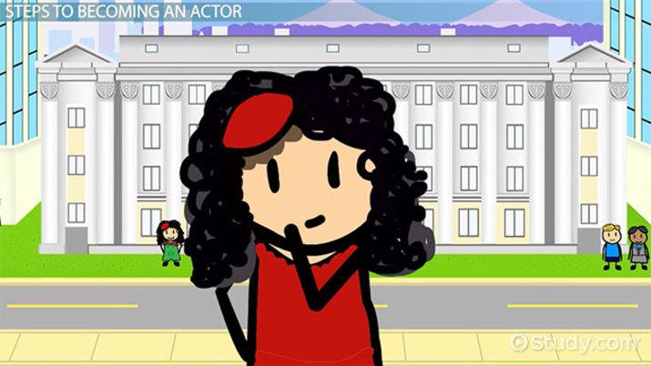Acting clipart actor actress. Career information becoming an