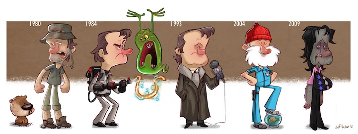 The comical evolution of. Acting clipart film actor