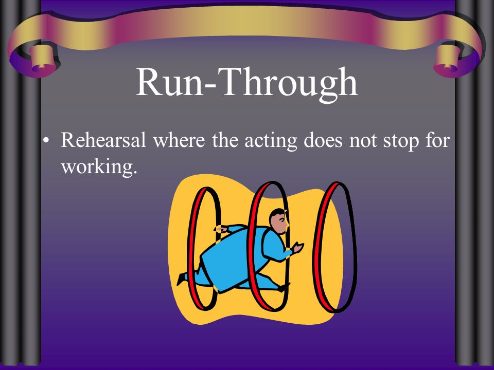 Acting clipart slideshow. Theatre terms jargon for