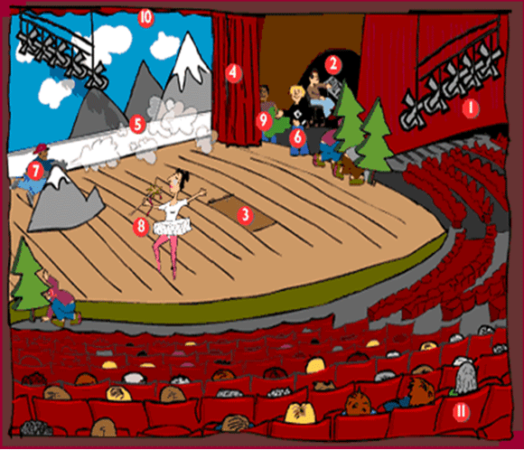 Acting clipart stage clipart. The academy of performing