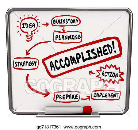Checklist clipart action plan. Stock illustration accomplished word