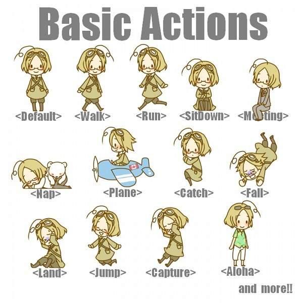 Action clipart human action. Hetalia basic actions wiki