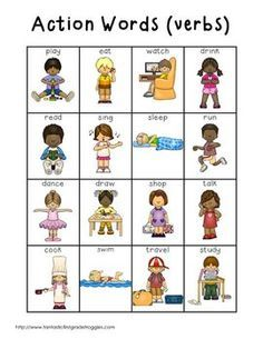 Verbs words serpto carpentersdaughter. Action clipart kind action