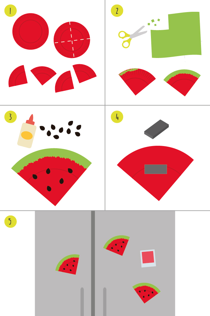 Fruits fun ideas for. Activities clipart child activity