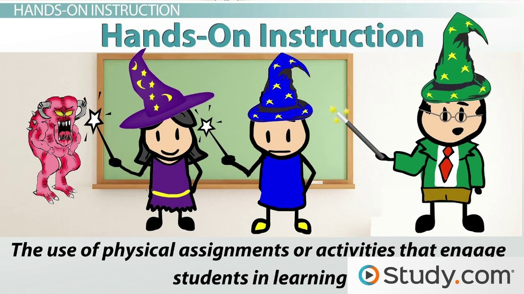 Activities clipart hand on. Instructional strategies hands interactive