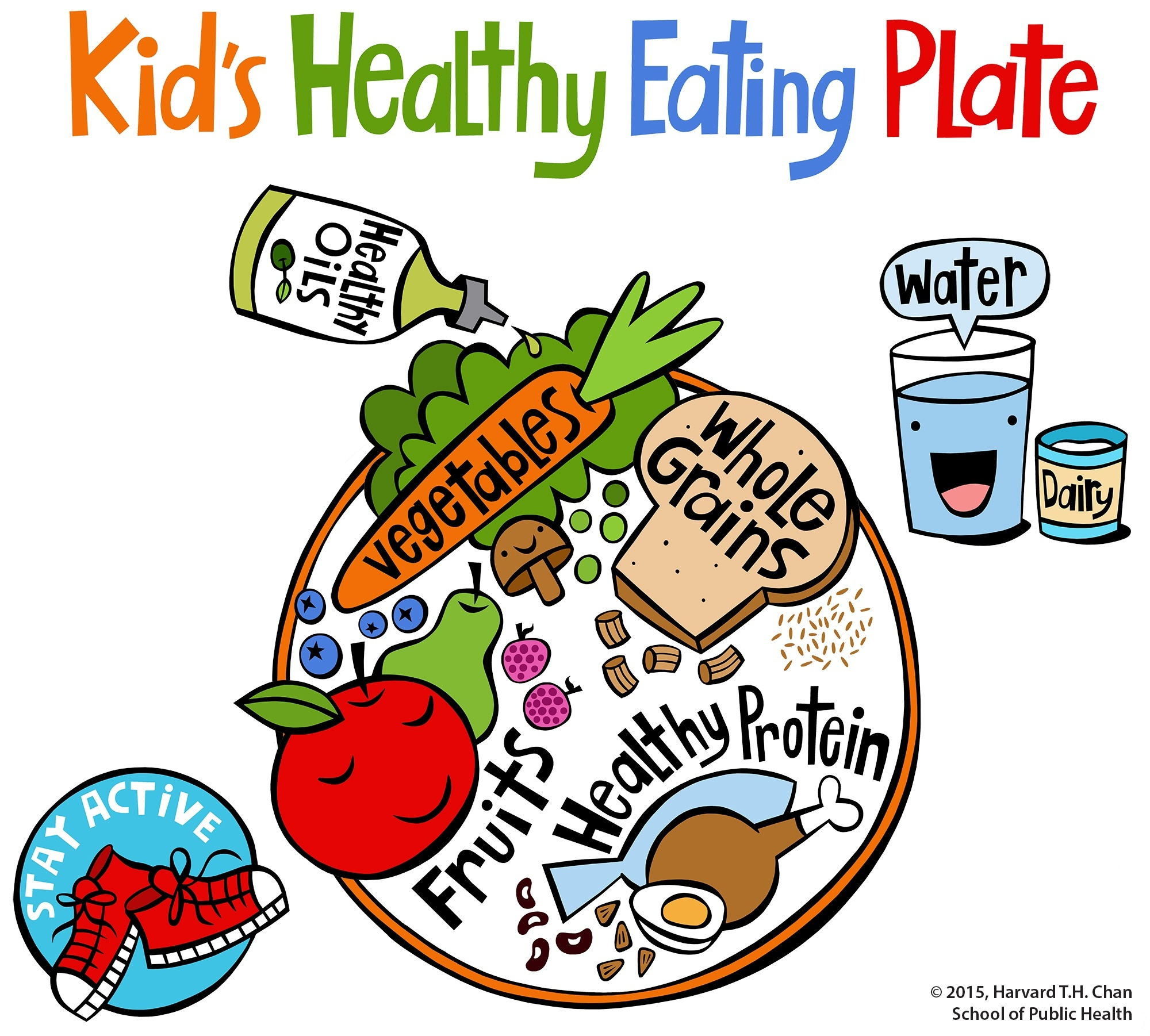 Kid s eating plate. Activities clipart healthy lifestyle
