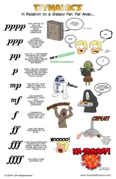 best star wars. Activities clipart music lesson