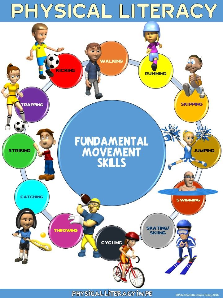 best pe literacy. Activities clipart physical education