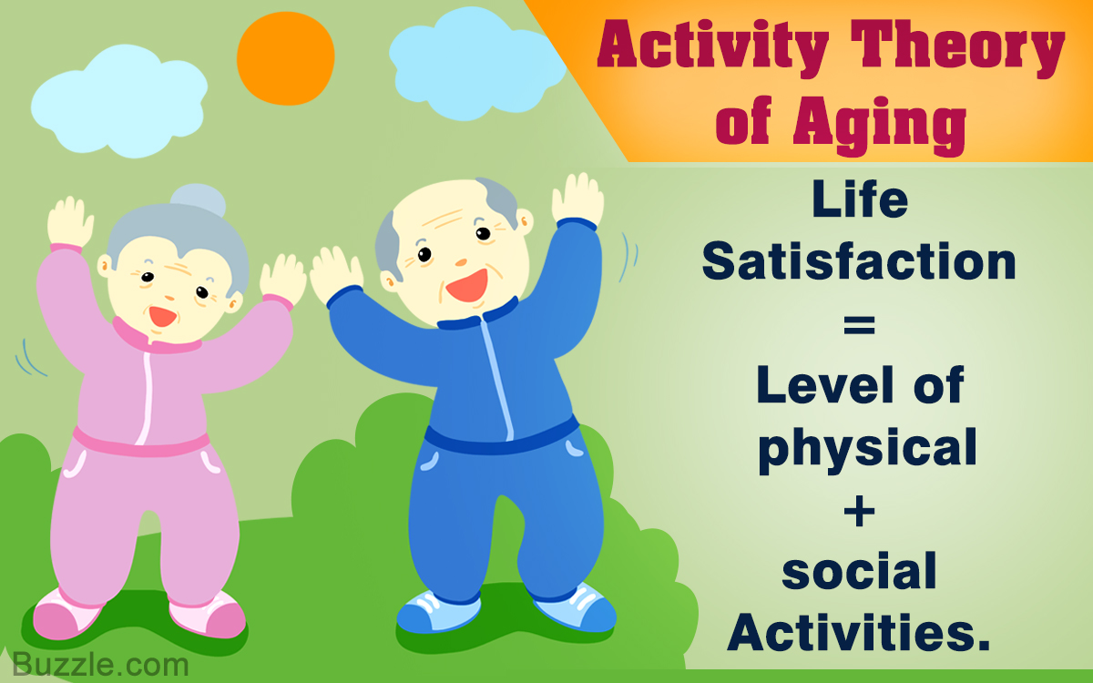 Activities clipart social activity. An awesome explanation of
