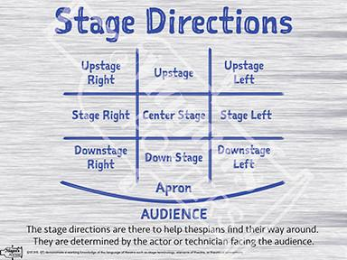 Actor clipart stage direction. Posters for tech theatre