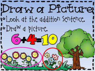 Addition clipart addition strategy. Printables great visual aids