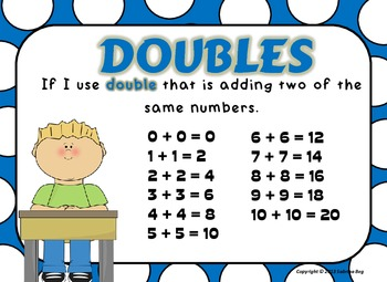 Math strategies posters by. Addition clipart addition strategy