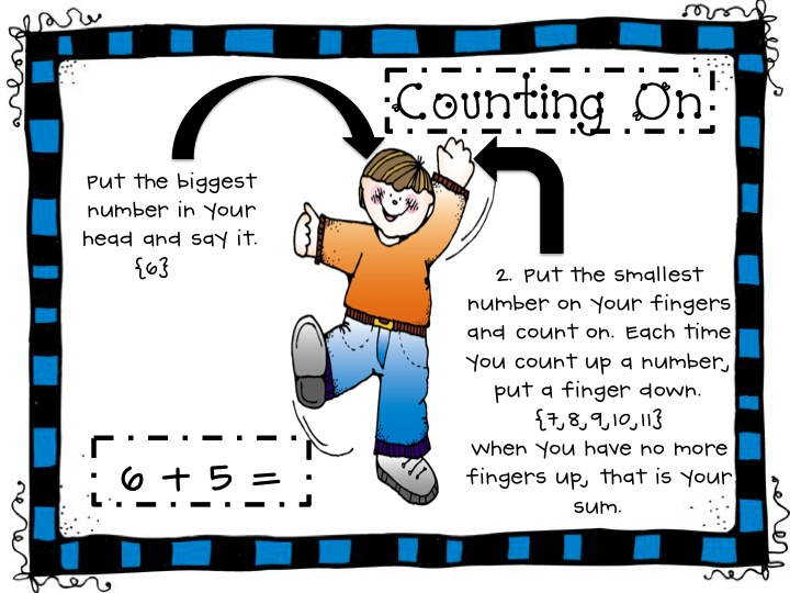 Strategies practice counting on. Addition clipart addition strategy