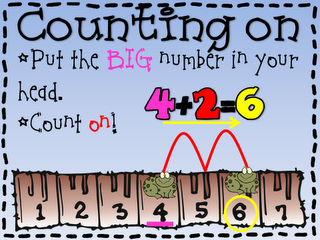 Addition clipart addition strategy. Free printables from step