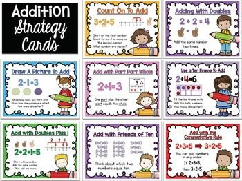 Addition clipart addition strategy. Free math strategies subtraction