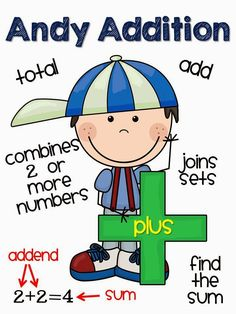 Addition clipart elementary math. And subtraction anchor charts
