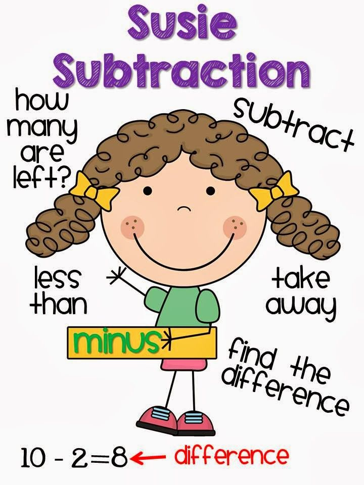 And subtraction anchor charts. Addition clipart elementary math
