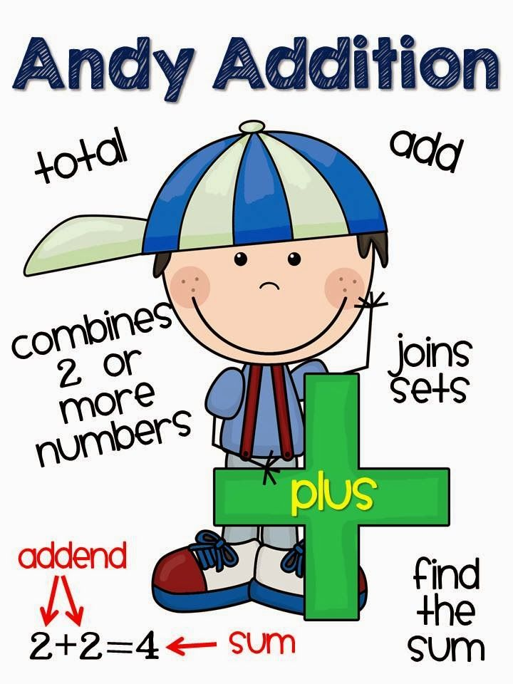 Addition clipart kindergarten math. Fashionable in first and