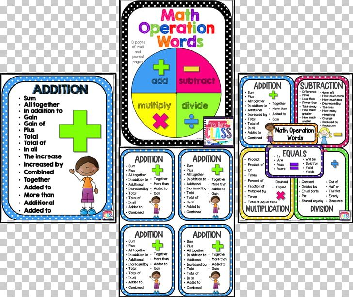 Addition clipart math word problem. Operation mathematics subtraction png